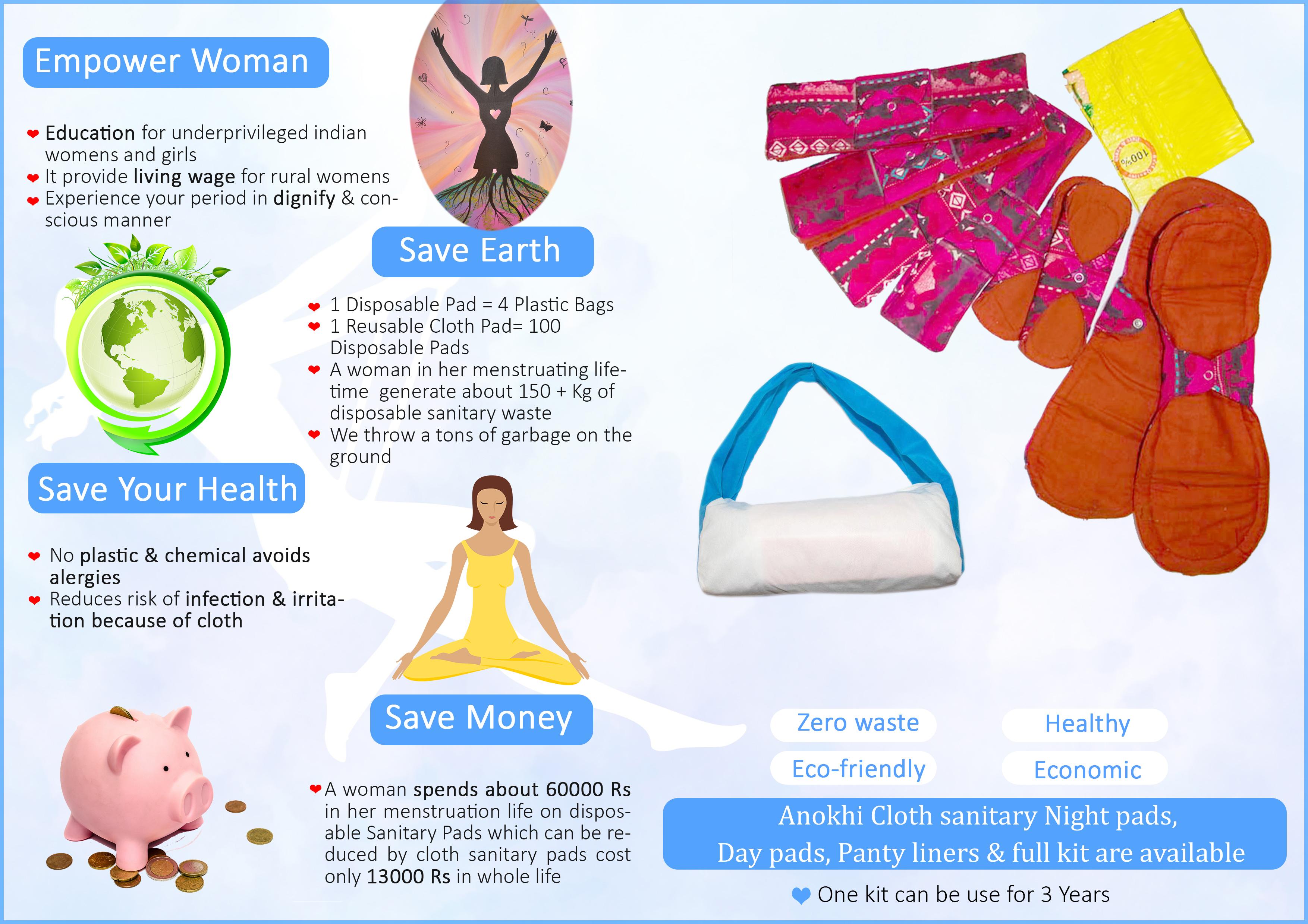Menstruation & Hygiene – Anokhi Care
